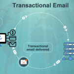 Transactional Email Services Comparison