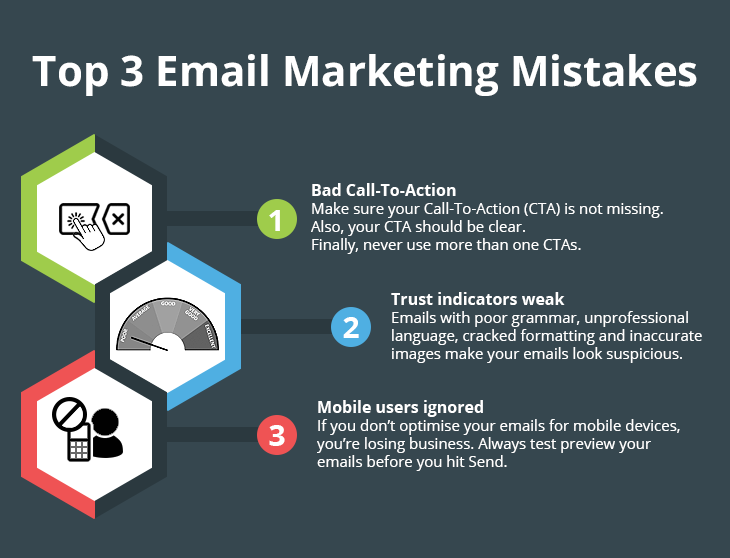 email-marketing-mistakes