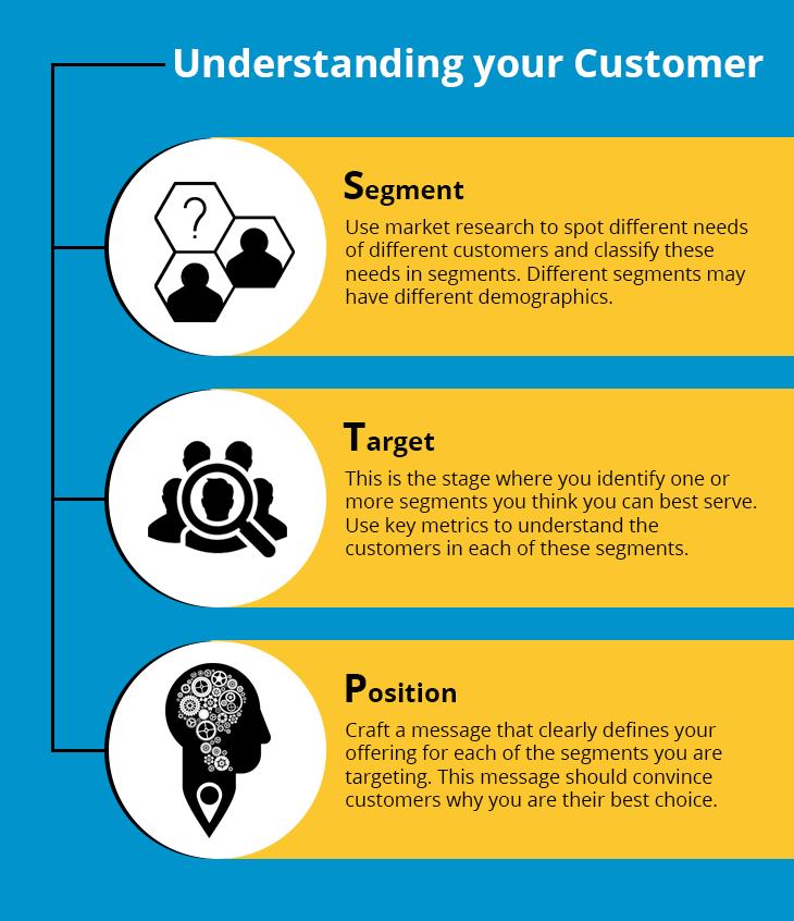 ecommerce-marketing-segmentation