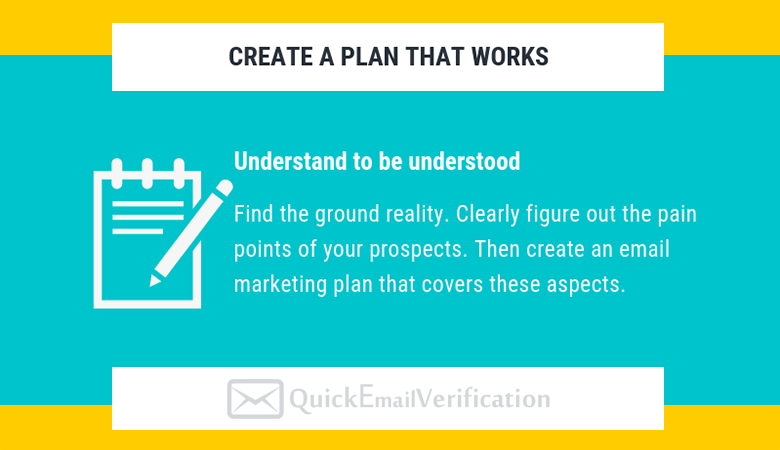 real_estate_marketing_tip_2_create_actionable_plan