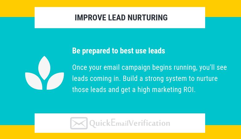 real_estate_marketing_tip_6_lead_nurturing