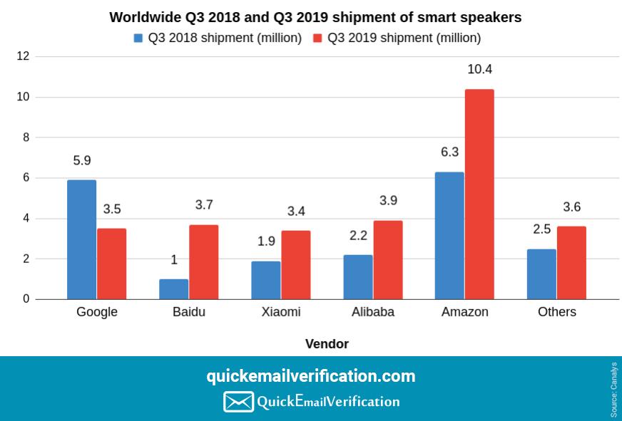 Worldwide_speakers_Sales