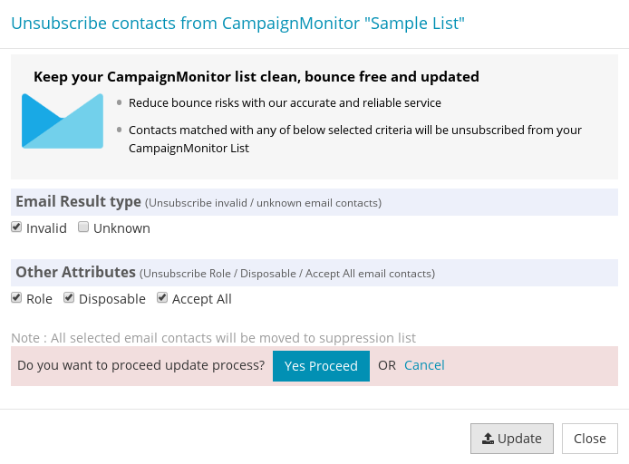 Confirm export CampaignMonitor Subscriber List